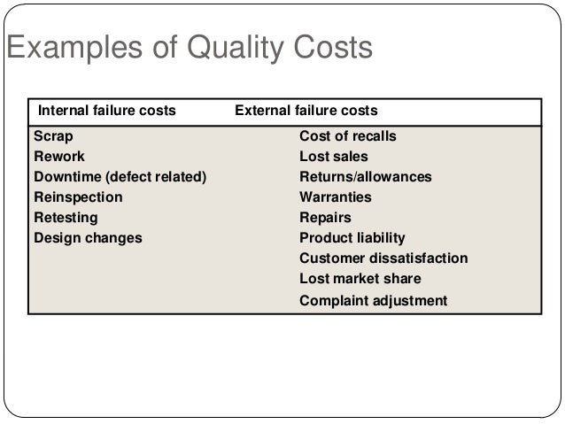 Quality Costs And Productivity
