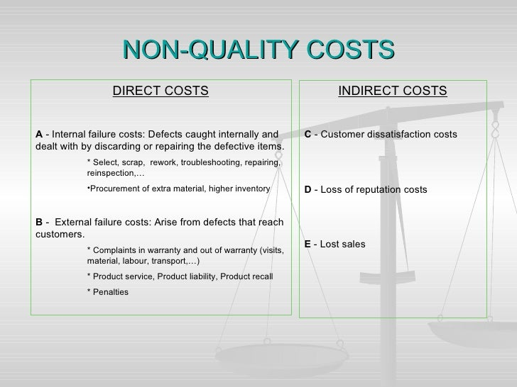 what is the impact of losses in the process in inspection and final test Sample report on findings & recommendations  this process helps to increase the roi on  results in a negative impact on performance.
