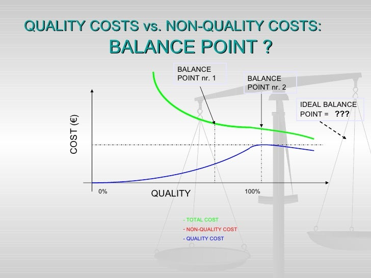 quality vs price Hello do price-quality ratio and quality-price ratio mean the same, please cheers will.