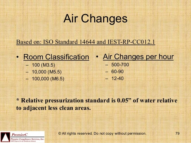 Air Changes Per Hour : Quality facilities hvac and water systems