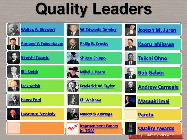 Eng:Osama Abdel Aziz1 Quality Leaders Walter. A. Shewart Armand V. Feigenbaum Genichi Taguchi Bill Smith Jack welsh Henry ...