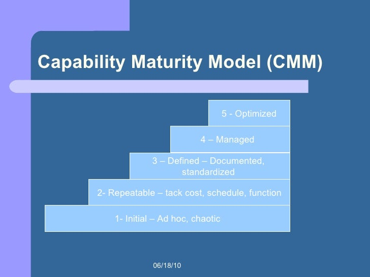 capability maturity model health care Mita information series 1 1  (sei) developed the capability maturity model (cmm) for  healthcare industry begins.