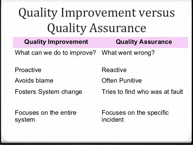 The use of the continuous quality improvement model to improve the quality of healthcare services