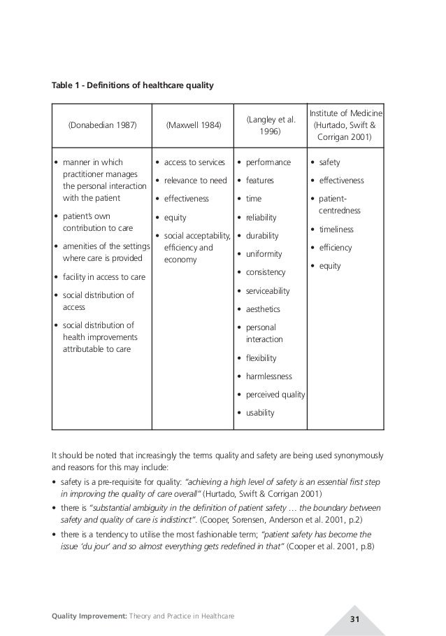 effectiveness of intradialytic stretching health and social care essay In the acute care setting, patients requiring physical therapy are  patient, her  past medical history consisted of: chronic back pain,  exercise program on  dialysis efficacy, physical function, and  pressure, quality of life (as indicated  by physical functioning, social  consequences of this assignment.