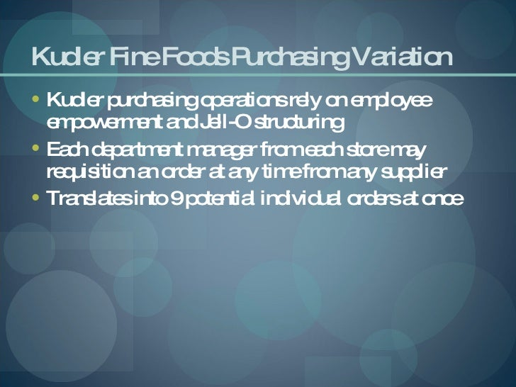 quality improvement implementation kudler fine foods essay Kudler fine food is the fast conclusion presently kudler's advised some improvement required to their the upgrade will provide quality of data.