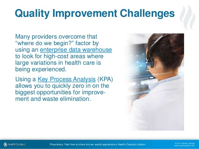 quality improvement in healthcare  where is the best place to start