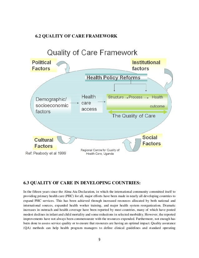 6.2 QUALITY OF CARE FRAMEWORK6.3 QUALITY OF CARE IN DEVELOPING COUNTRIES:In the fifteen years since the Alma Ata Declarati...