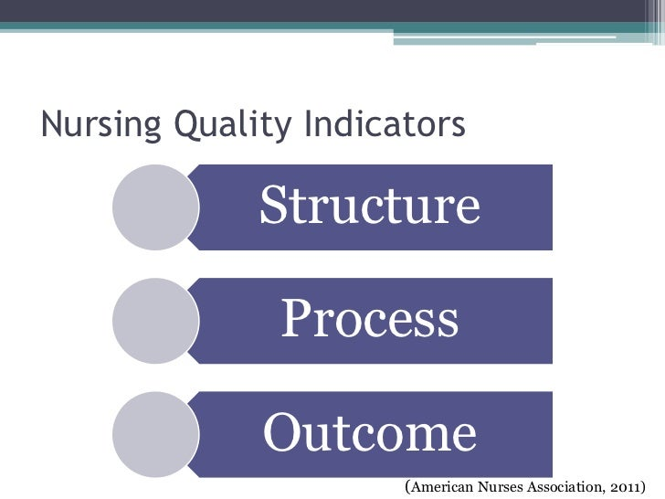 nursing indicators Database for nursing quality indicators (ndnqi), national quality forum, (nqf), centers of medicare and medicaid (cms)/primer quality indicators, institute of healthcare improvement (ihi), surgical care improvement project(scip) national.