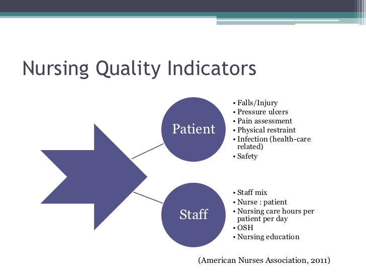 roles of professional nurses in quality improvement