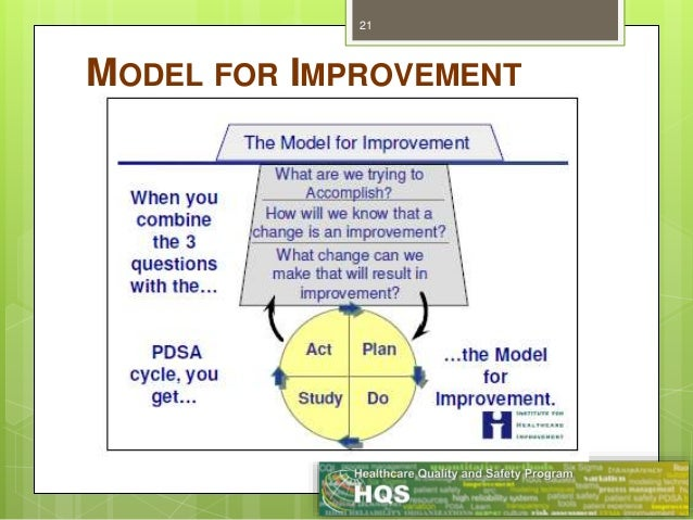 Quality improvement models pdsa 21 model for improvement pronofoot35fo Image collections