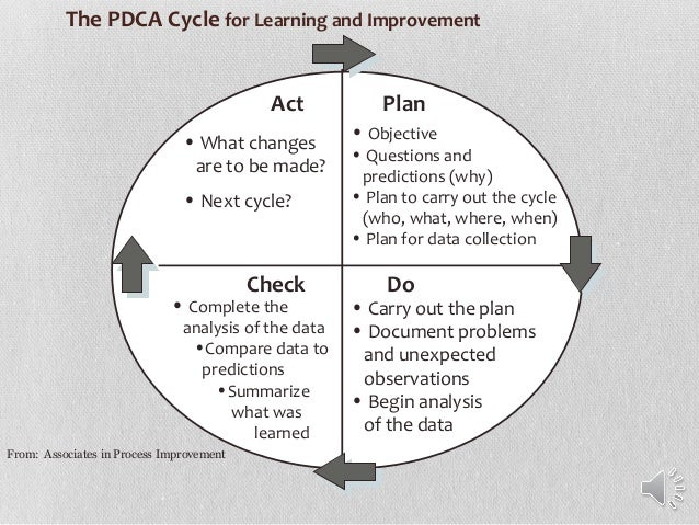 healthcare quality improvement pdca How to cite this ihi white paper: scoville r, little k comparing lean and quality improvementihi white paper cambridge, massachusetts: institute for healthcare improvement 2014.