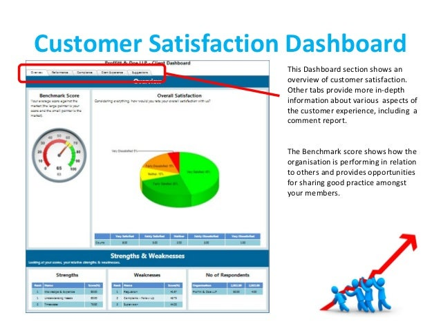 customer satisfaction survey on star health Health mart® ranks highest in customer satisfaction in jd power 2016 u or refilled a prescription during the three months prior to the survey period of.