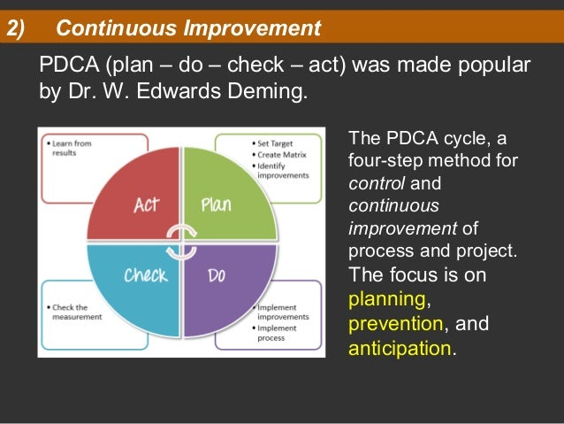 the granddaddy of total quality management tqm dr w edwards deming Tqm essay, research paper the granddaddy of total quality management ( tqm ) : dr w edwards deming was known as the granddaddy of total-quality-management entire.