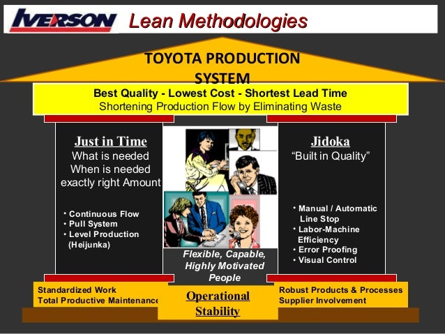 toyotas jit revolution Article traces the history of lean manufacturing and the toyota production system from origins in the 19th century through today.