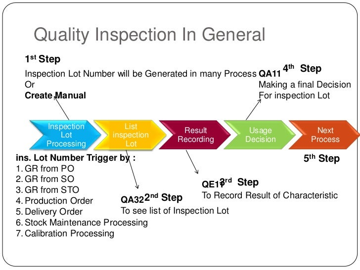 image processing techniques for quality inspection Therefore a test of digital image processing methods used in surface quality inspection, surface roughness estimation, and texture analysis is the next logical step in developing an.