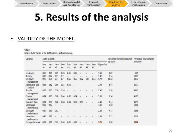Tqm research methodology