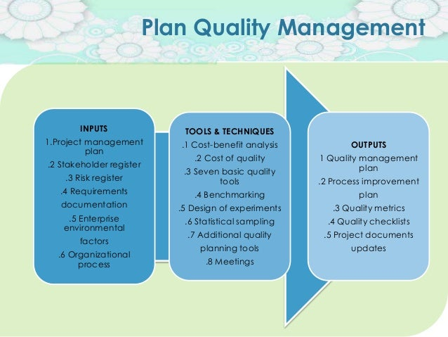 Quality Management Slides