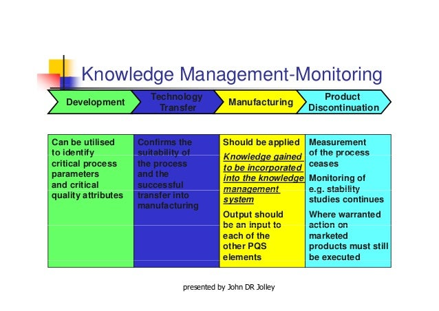 Knowledge management in the pharmaceutical industry ...