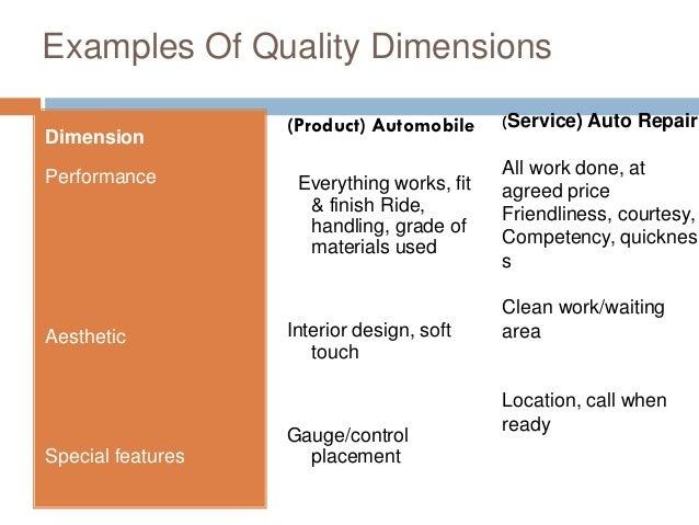 concepts quality management