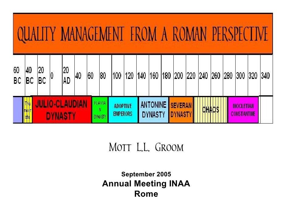 Mott L.L. Groom      September 2005 Annual Meeting INAA        Rome