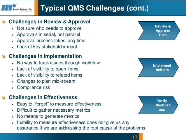 the challenges and obstacles of tqm 2017-10-17  2 | p a g e management integration: benefits, challenges and solutions barry holt, director of policy and research, iirsm ian dalling, chair of the chartered quality institute integrated management special interest.