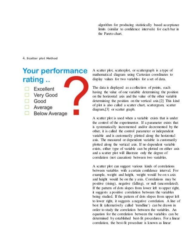 Quality Management System Flowchart
