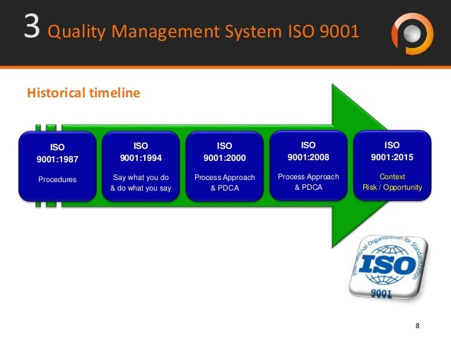 quality management guide line