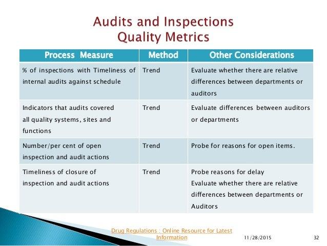 Software Testing Metrics: Complete Tutorial