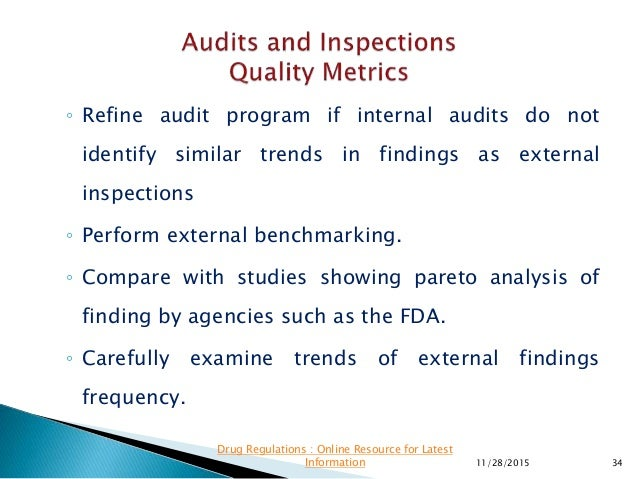 ◦ Refine audit program if internal audits do not identify similar trends in findings as external inspections ◦ Perform ext...