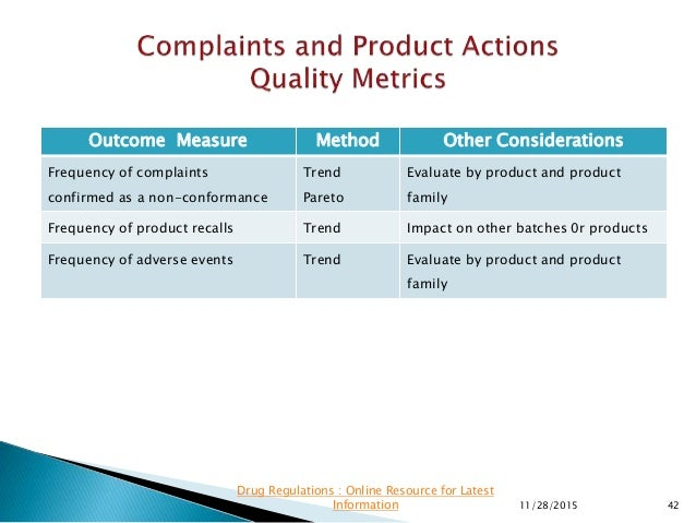 Outcome Measure Method Other Considerations Frequency of complaints confirmed as a non-conformance Trend Pareto Evaluate b...
