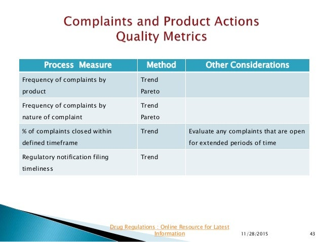 Process Measure Method Other Considerations Frequency of complaints by product Trend Pareto Frequency of complaints by nat...