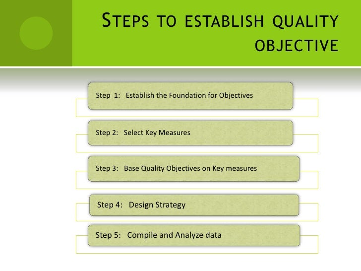Presentation on establishing quality objectives steps to establish quality objectivebr thecheapjerseys Choice Image