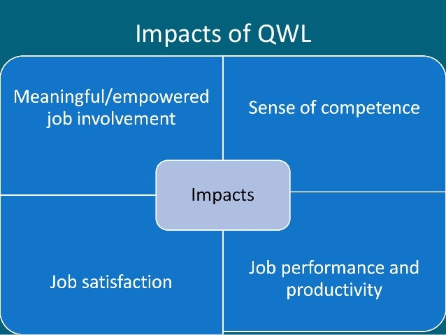 quality of employee work life Effect of quality of work life on organizational commitment by sem  significant effect of quality of work life on employee  the term quality of work life was.