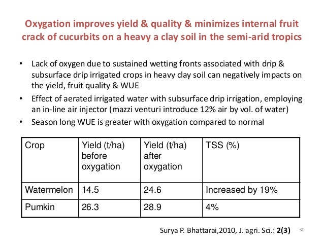 Quality parameters in cucurbits gourds for Soil quality parameters