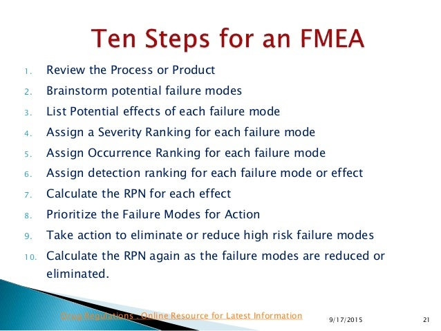 1. Review the Process or Product 2. Brainstorm potential failure modes 3. List Potential effects of each failure mode 4. A...