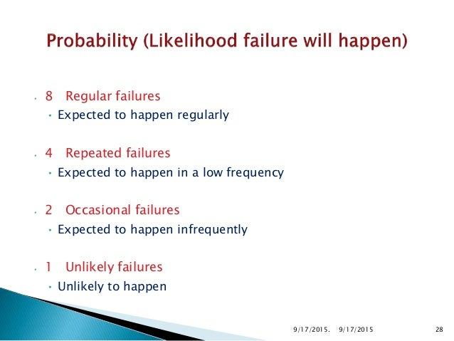 10 Very High: Failure is almost inevitable More than one occurrence per day or a probability of more than three occurrence...