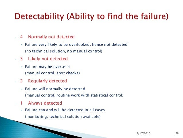 10 Absolute Uncertainty The product is not inspected or the defect caused by the failure is not detectable. 9 Very Remote ...