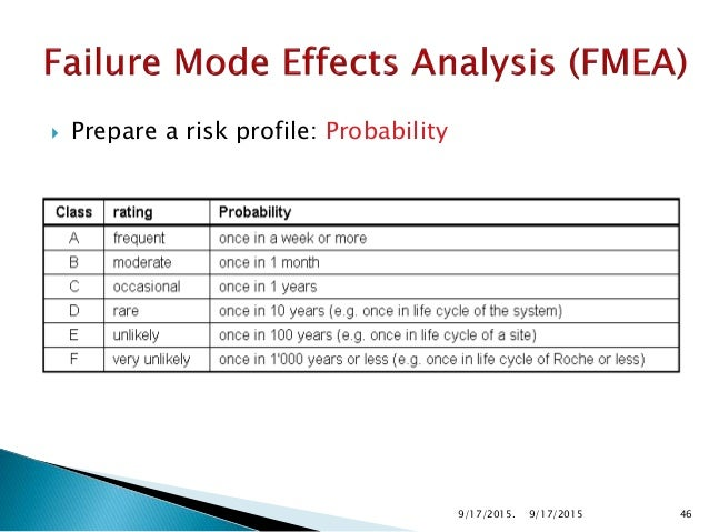  Risk Evaluation: Risk Profile ◦ For high risks, which are not acceptable, risk reduction measures have to be taken as a ...