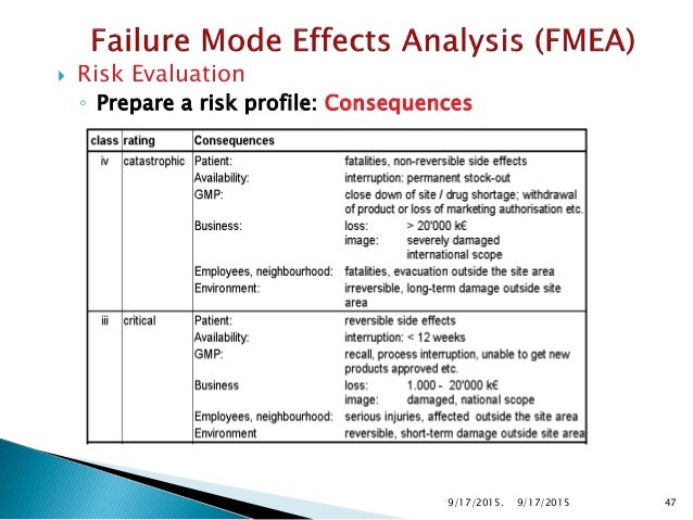Summary (Risk Evaluation)  The effects are rated in terms of their consequences and the causes are assessed in terms of t...