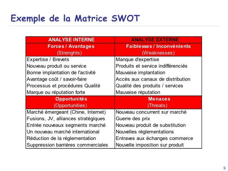 pest and swot analysis for apple Apple inc swot analysis (strengths, weaknesses, opportunities, threats): this case study discusses internal & external forces and recommendations for apple.