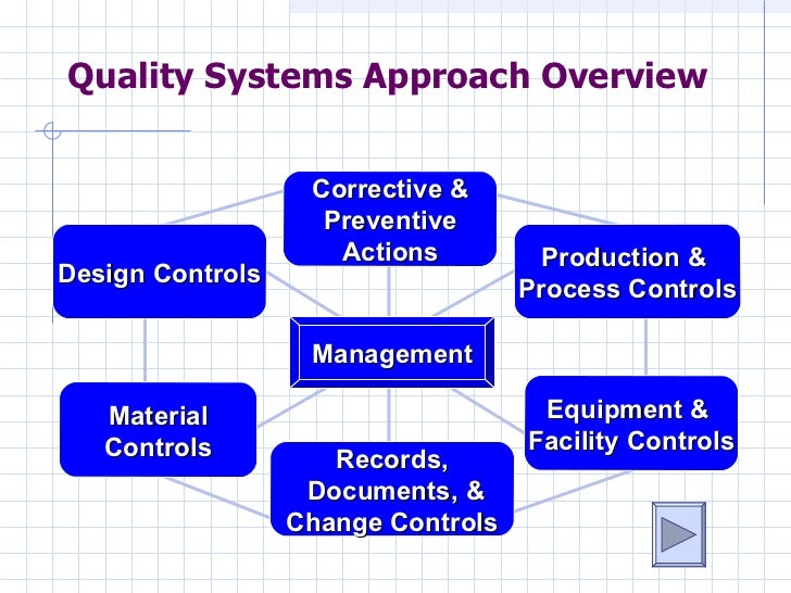 Quality Systems Approach Overview