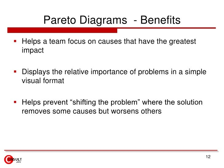 Pareto Diagrams  - Benefits<br />Helps a team focus on causes that have the greatest impact<br />Displays the relative imp...