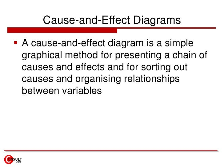 Cause-and-Effect Diagrams<br />A cause-and-effect diagram is a simple graphical method for presenting a chain of causes an...