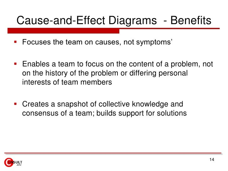 Cause-and-Effect Diagrams  - Benefits<br />Focuses the team on causes, not symptoms'<br />Enables a team to focus on the c...