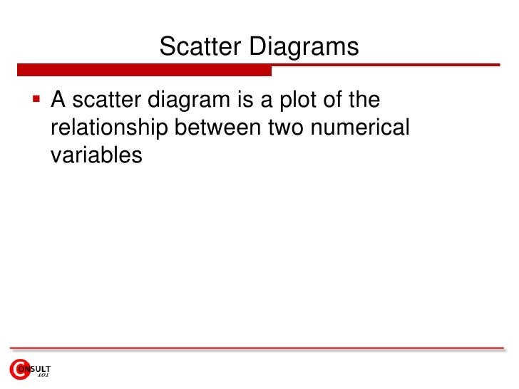 Scatter Diagrams<br />A scatter diagram is a plot of the relationship between two numerical variables<br />