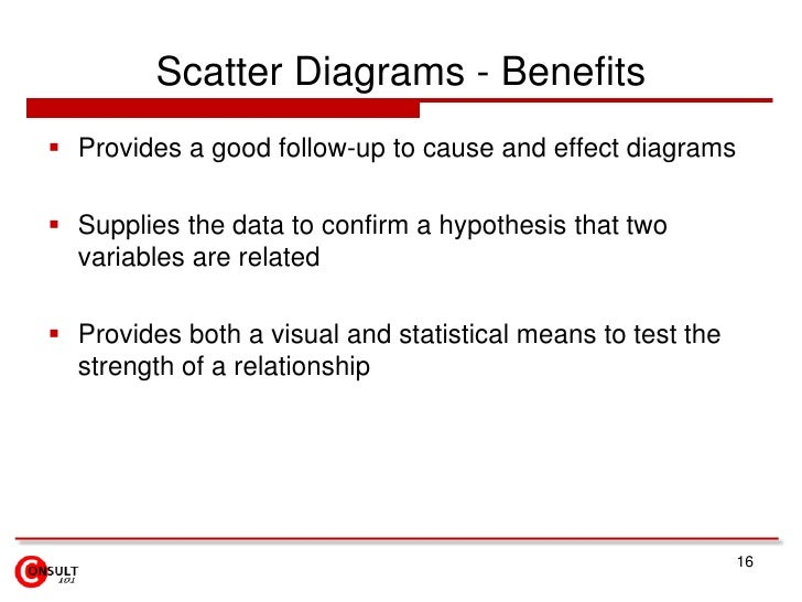 Scatter Diagrams - Benefits<br />Provides a good follow-up to cause and effect diagrams<br />Supplies the data to confirm ...