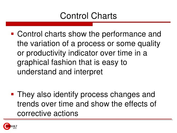 Control Charts<br />Control charts show the performance and the variation of a process or some quality or productivity ind...