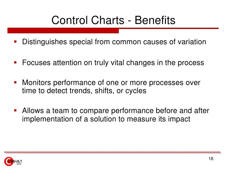 Control Charts - Benefits<br />Distinguishes special from common causes of variation <br />Focuses attention on truly vita...