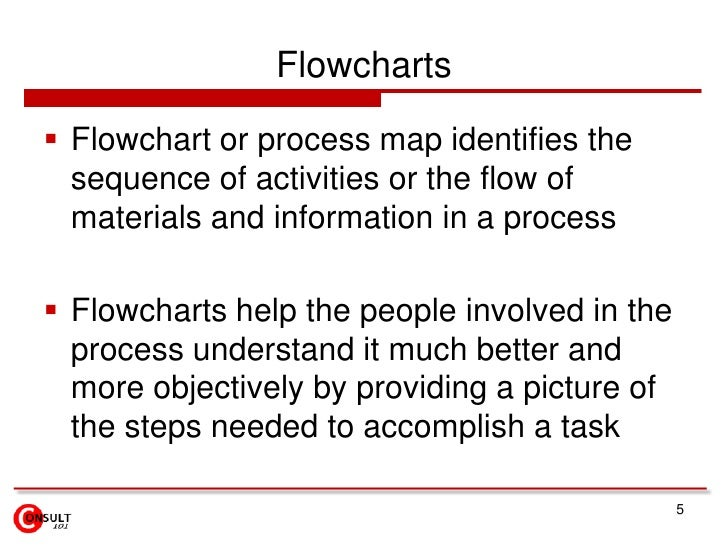 Flowcharts<br />Flowchart or process map identifies the sequence of activities or the flow of materials and information in...