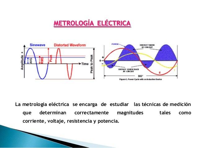 UNIDADES EMPLEADAS Corriente : AMPERE  Voltaje : VOLTIO Resistencia : OHM  Potencia : WATT